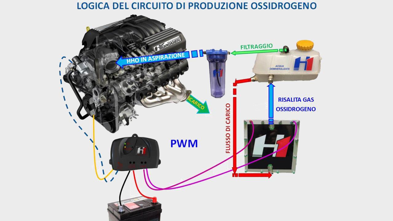 h1-schema-installazione-2
